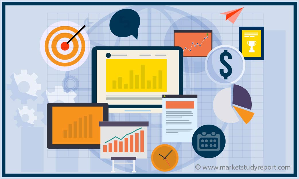 Gambling Software Market Size Development Trends, Competitive Landscape and Key Regions 2025