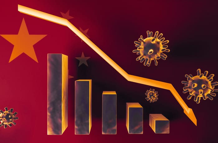 Berjudi untuk Menyaksikan Akselerasi Pertumbuhan Selama 2020-2025 - The Think Curiouser